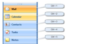 ctrl number shortcuts